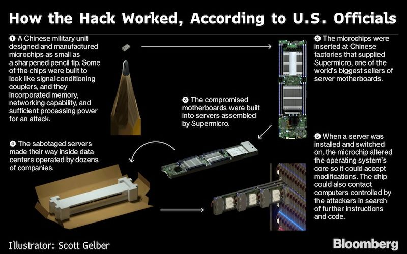 the-big-hack-bloomberg